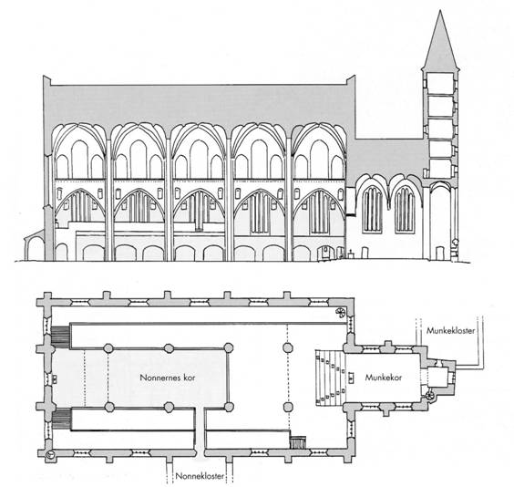 mariager klosterkirke